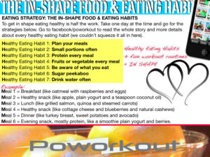 Eating strategy in shape food by Poworkout